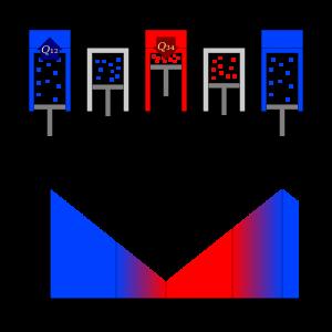 CarnotImZeitdiagramm