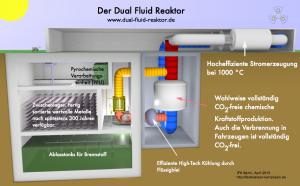 DFR-Kraftwerk